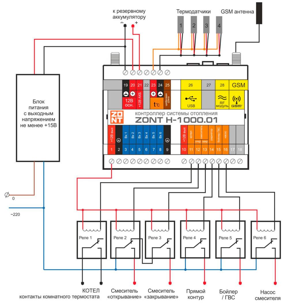 ZONT H-1000 универсальный контроллер для систем отопления купить, цена, отзывы, характеристики, официальный магазин | Москва, Волоколамское шоссе, 103, тел. +7 (495) 208-00-68