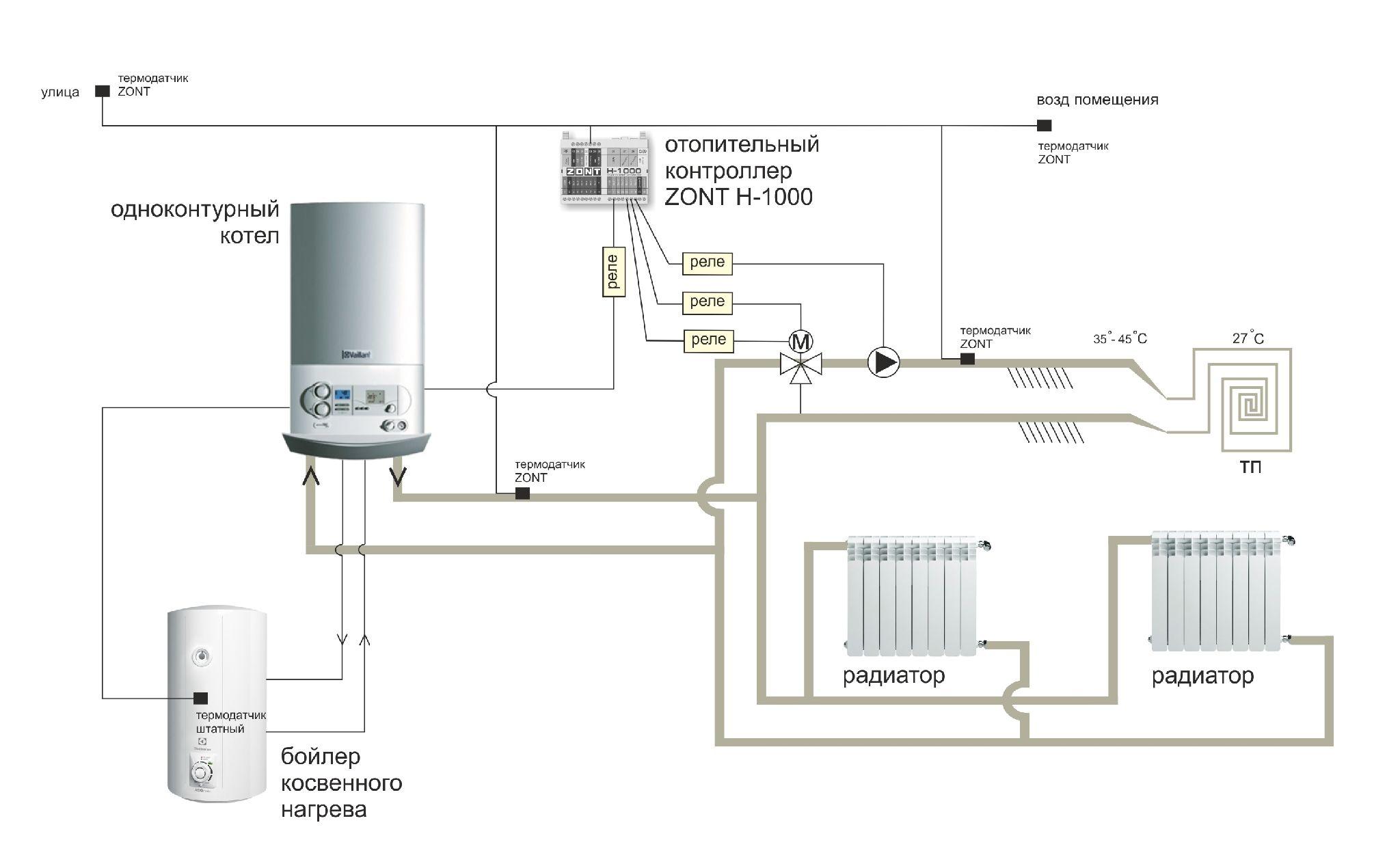 ZONT H-1000 универсальный контроллер для систем отопления купить, цена, отзывы, характеристики, официальный магазин | Москва, Волоколамское шоссе, 103, тел. +7 (495) 208-00-68 | Пример котельной с открытым коллектором и бойлером косвенного нагрева