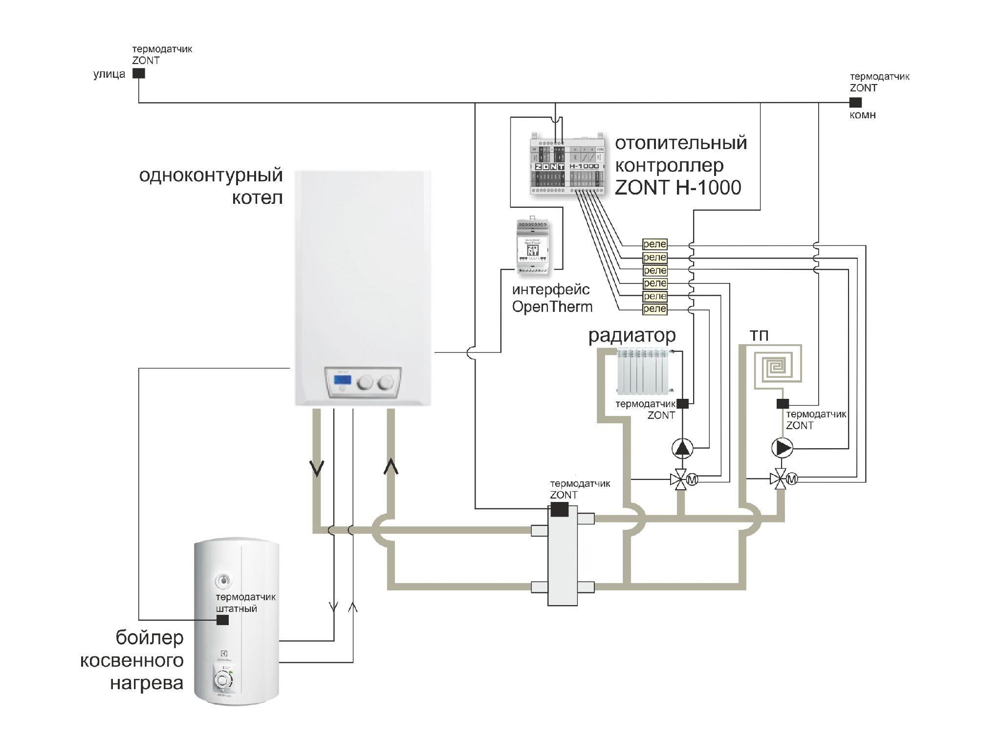 ZONT H-1000 универсальный контроллер для систем отопления купить, цена, отзывы, характеристики, официальный магазин | Москва, Волоколамское шоссе, 103, тел. +7 (495) 208-00-68 | Пример котельной с использованием адаптера цифровой шины
