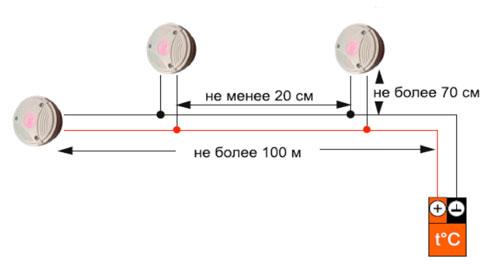 Датчик температуры комнатный цифровой МЛ-772 (DS18S20) купить, цена, отзывы, характеристики, официальный магазин | Москва, Волоколамское шоссе, 103, тел. +7 (495) 208-00-68