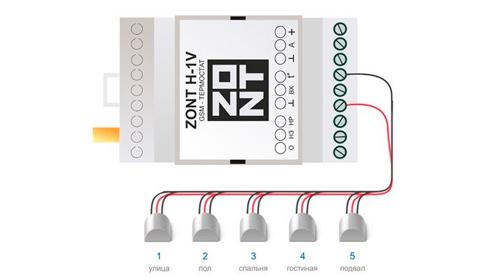 ZONT H-1V GSM термостат для электрических и газовых котлов купить, цена, отзывы, характеристики, официальный магазин | Москва, Волоколамское шоссе, 103, тел. +7 (495) 208-00-68
