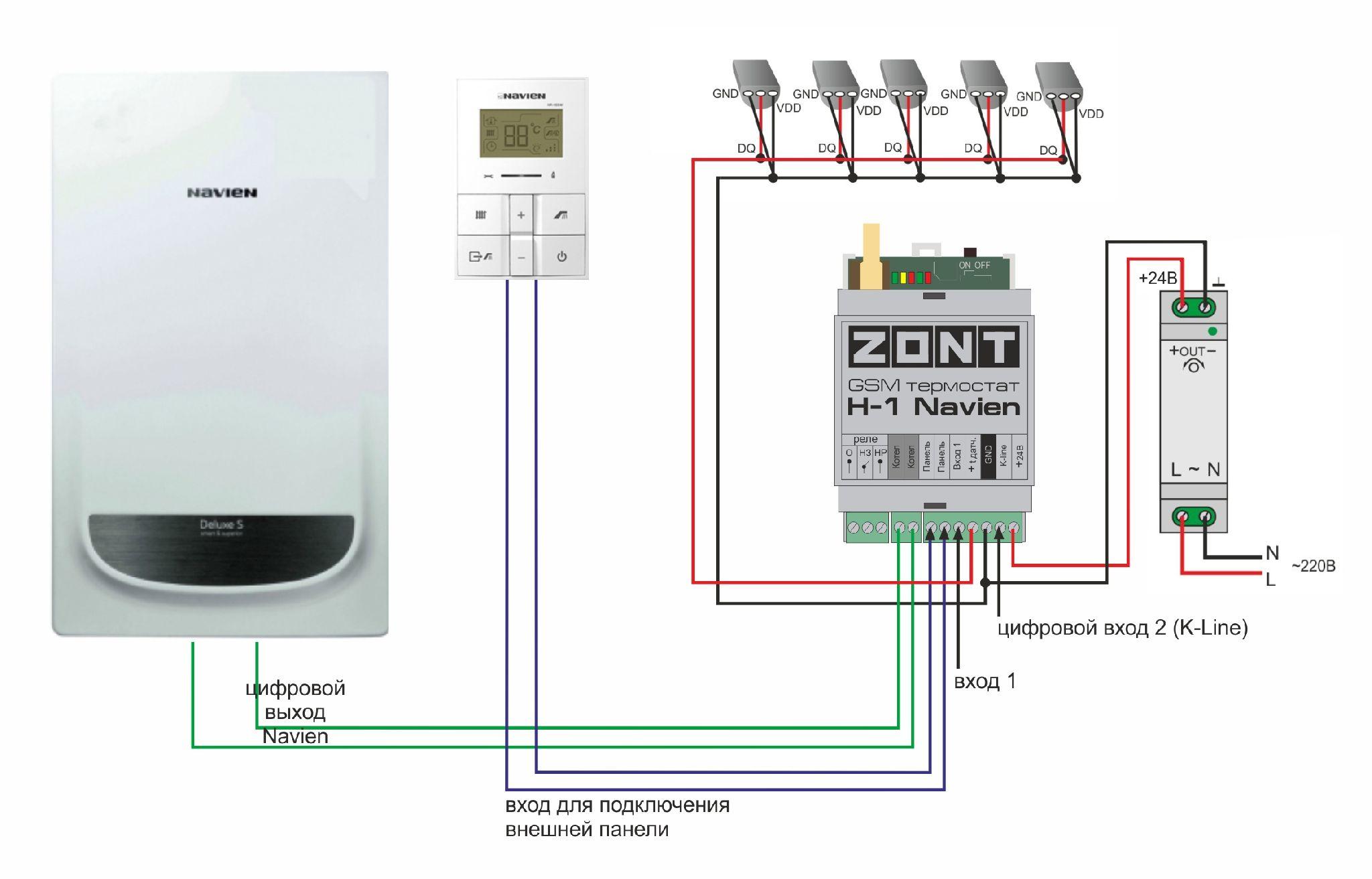 ZONT H-1 Navien GSM термостат для газовых котлов Navien купить, цена, отзывы, характеристики, официальный магазин   Москва, Волоколамское шоссе, 103, тел. +7 (495) 208-00-68