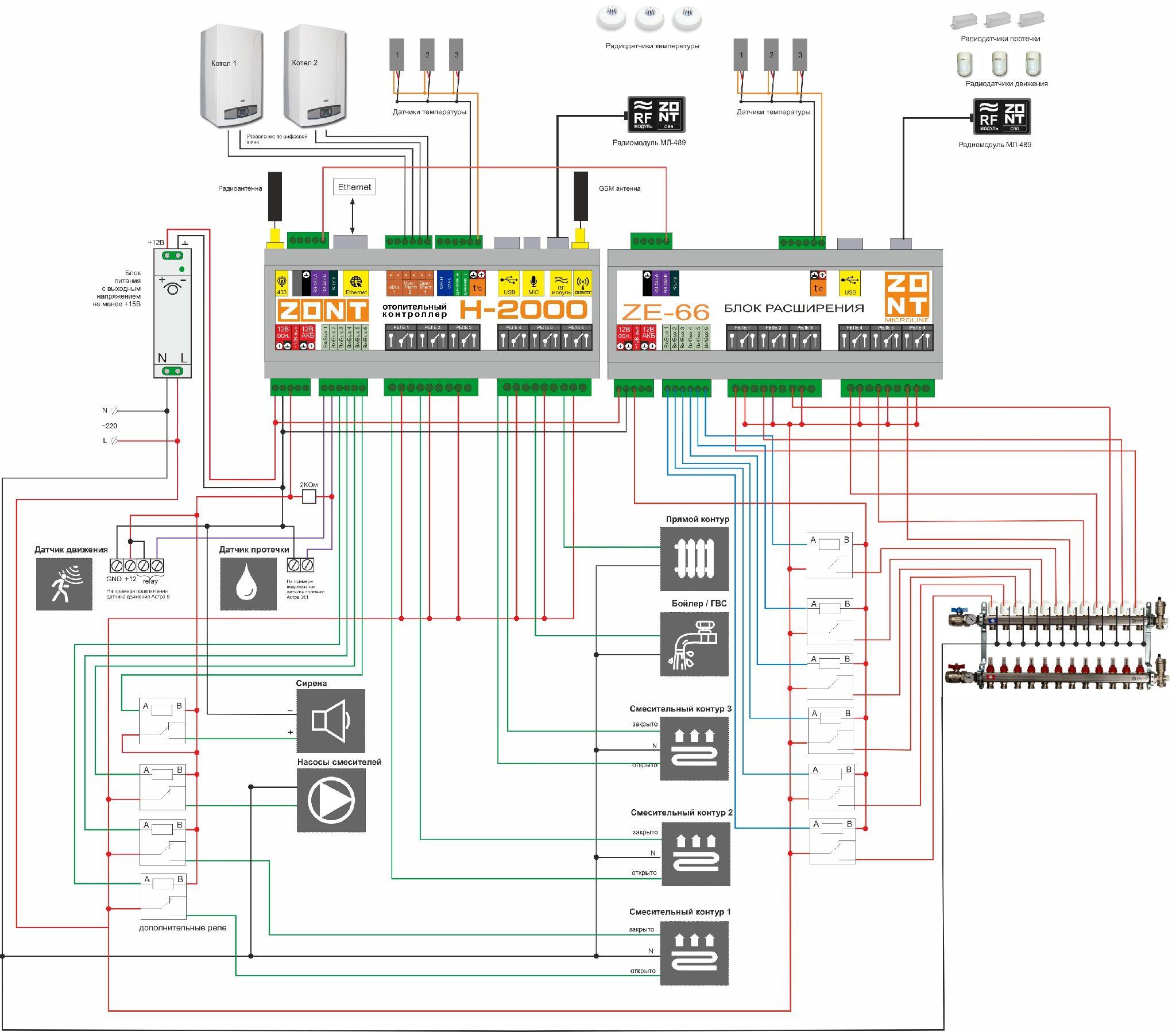 Модуль расширения ZE-66E для контроллеров ZONT H-2000+ и С-2000+ купить, цена, отзывы, характеристики, официальный магазин | Москва, Волоколамское шоссе, 103, тел. +7 (495) 208-00-68